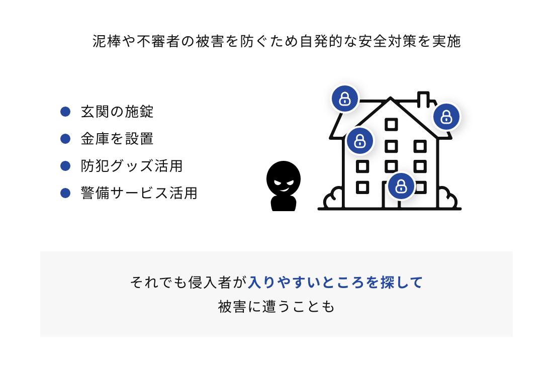 建物のセキュリティ対策